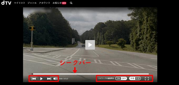 パソコンでdTVを使う時の再生中のマークの説明