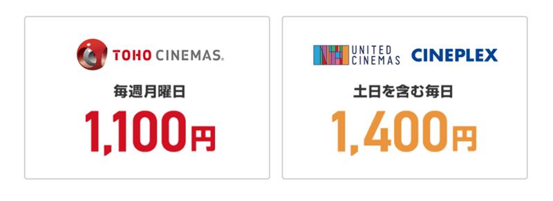 ビデオパスの映画館割引の対象の映画館